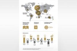 Cambridge Judge ALP Key Stats Infographic