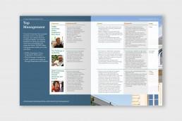 INSEAD Programme Portfolio