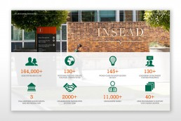 INSEAD Stats Infographic